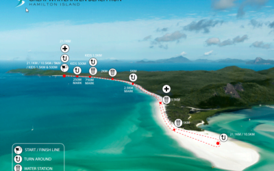 Book Your Yacht Charter for the Great Whitehaven Beach Run
