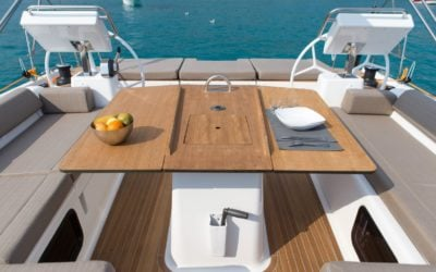 Is a Guided Charter Right for You?