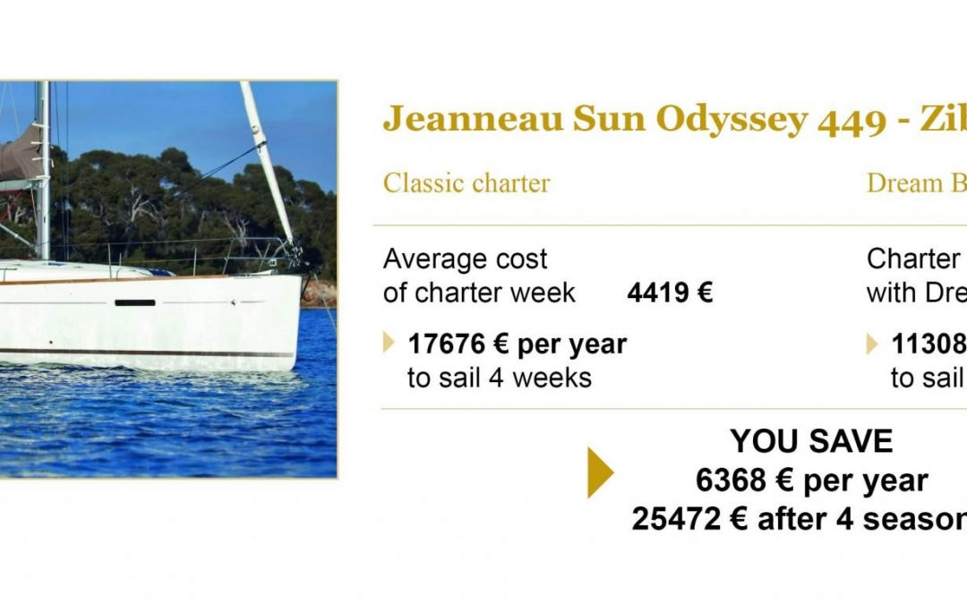CHARTER FOR UP TO 60% OFF FOR UP TO FIVE YEARS WITH THE DREAM BUYBACK PROGRAM