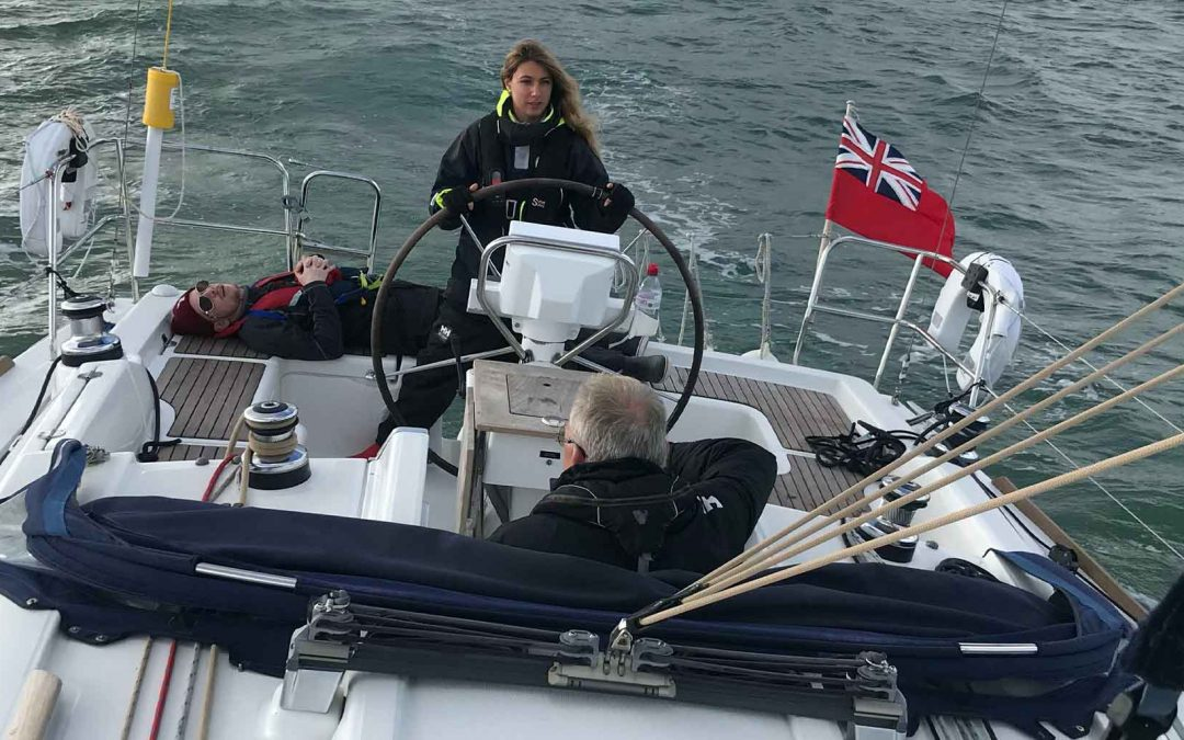 How Sailing's Man Overboard Strategy can Help Your Life